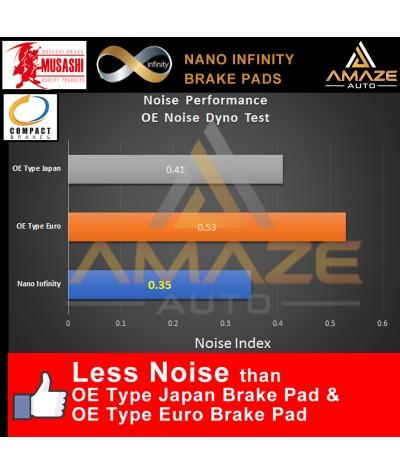 Musashi Nano Infinity Brake Pad for Toyota Rush F700 (2008-2016) (Front)