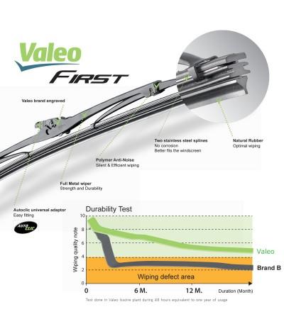 Valeo First Wiper Blade for Honda Civic VTEC ES - 7th Gen (2000 - 2005) (2pcs/set)